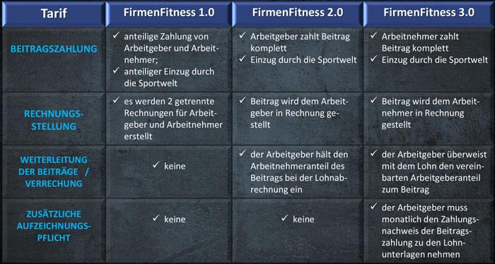 sportwelt-firmenfitness-2-700x374